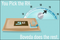 Cigar Hunter - Boveda Humidification Packs